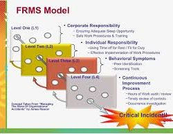 5 Questions on How Fatigue Risk Management Systems (FRMS) Can Help Your Business